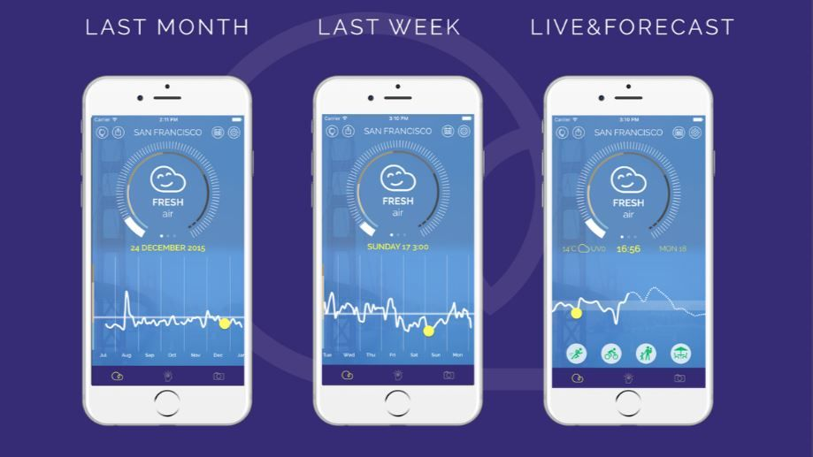 Application Plume labs - Startups - Value your network